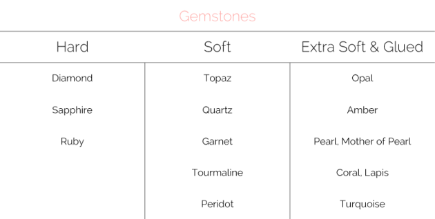 gemstones_v6