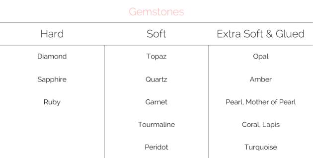gemstones_v6